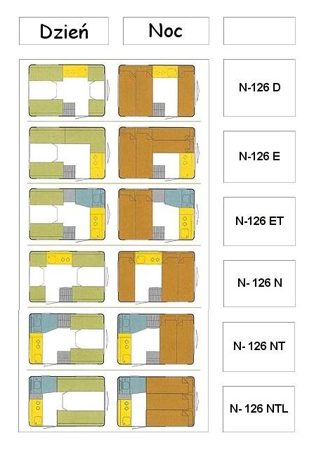 N126et Naszą Inspiracją Plan Remontowy Część Ii
