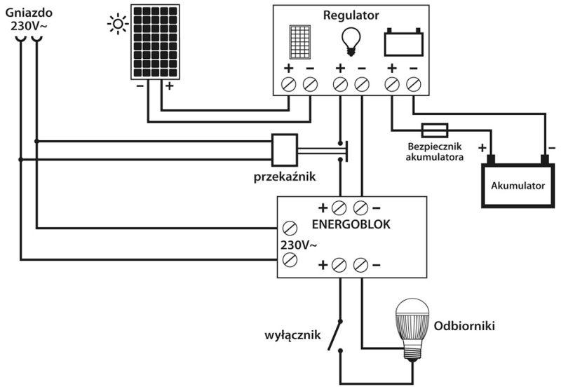 solar_poradnik_03
